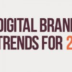 Top 10 Digital Branding Trends for 2015