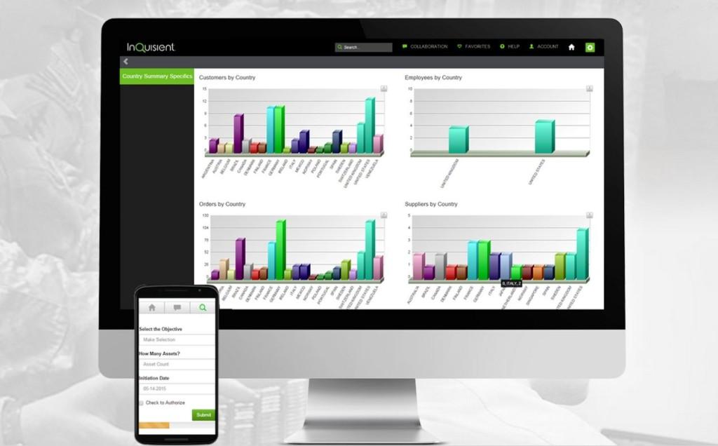 InQuisient Platform